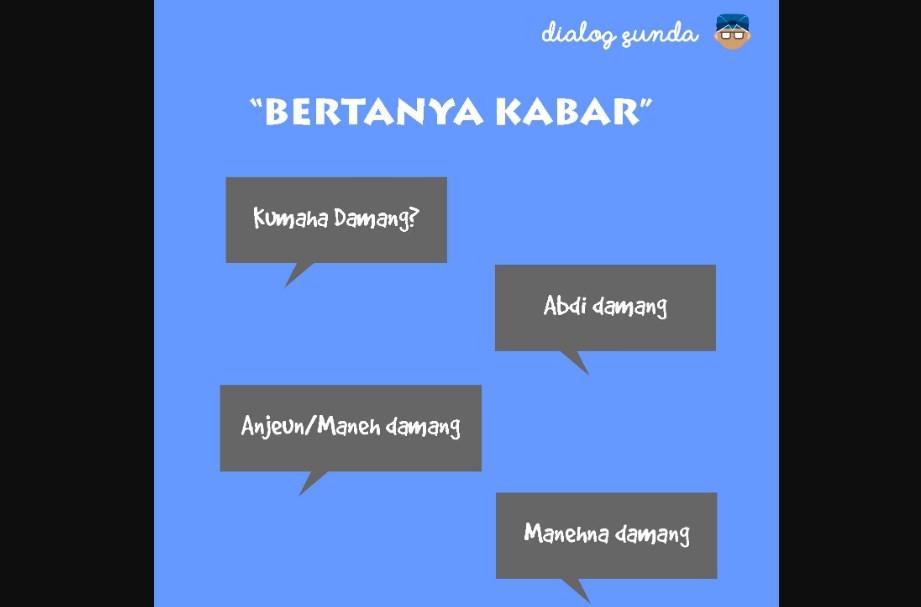 Bahasa Sunda Menanyakan Kabar