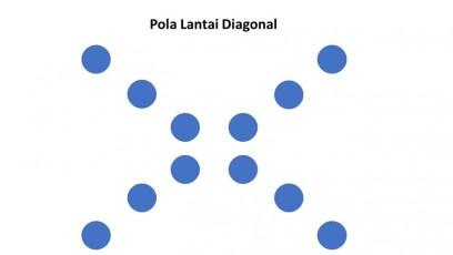 Pola Lantai Diagonal