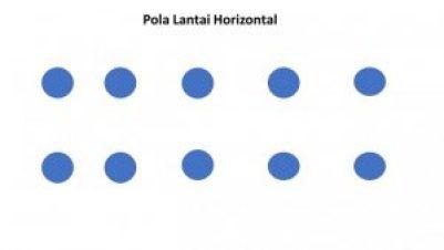 Pola Lantai Horizontal