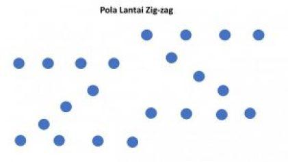 Pola Lantai Zig-zag