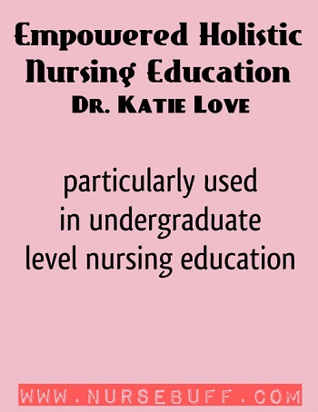 33 Greatest Nursing Models & Theories To Practice By