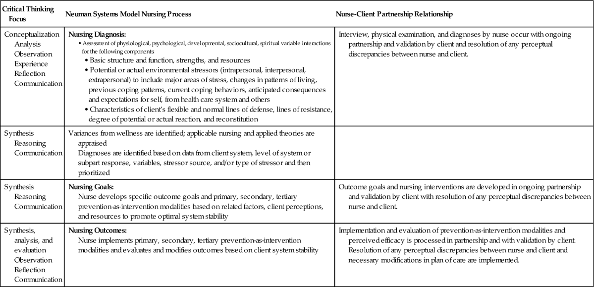 essay writing articles lesson plan pdf