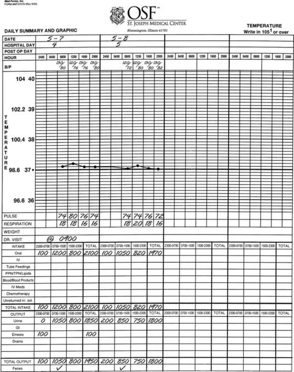 graphs tool of organization