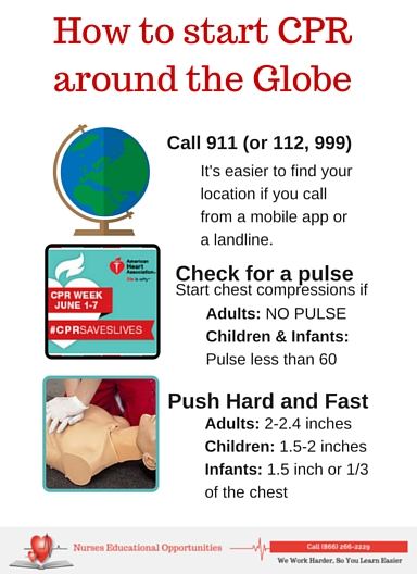 AHA CPR Week 2016 - CPR around the globe