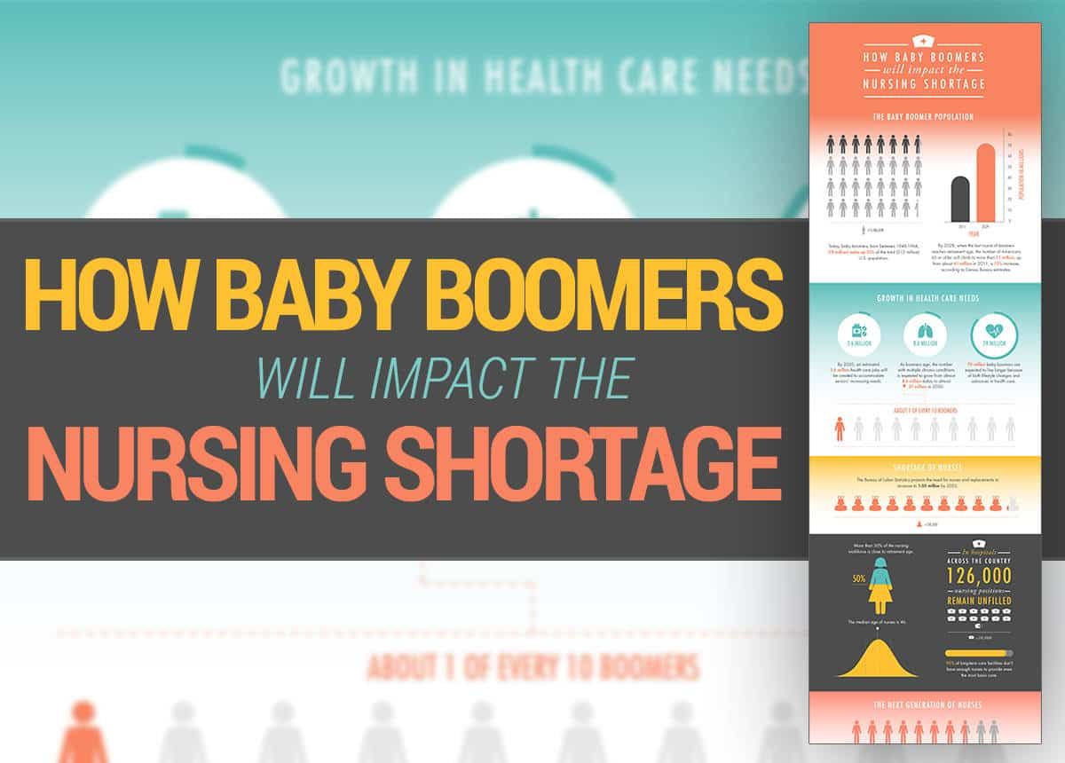 How Baby Boomers Will Impact the Nursing Shortage An Infographic  Nurseslabs