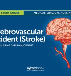 cerebrovascular accident stroke  [ 1280 x 920 Pixel ]