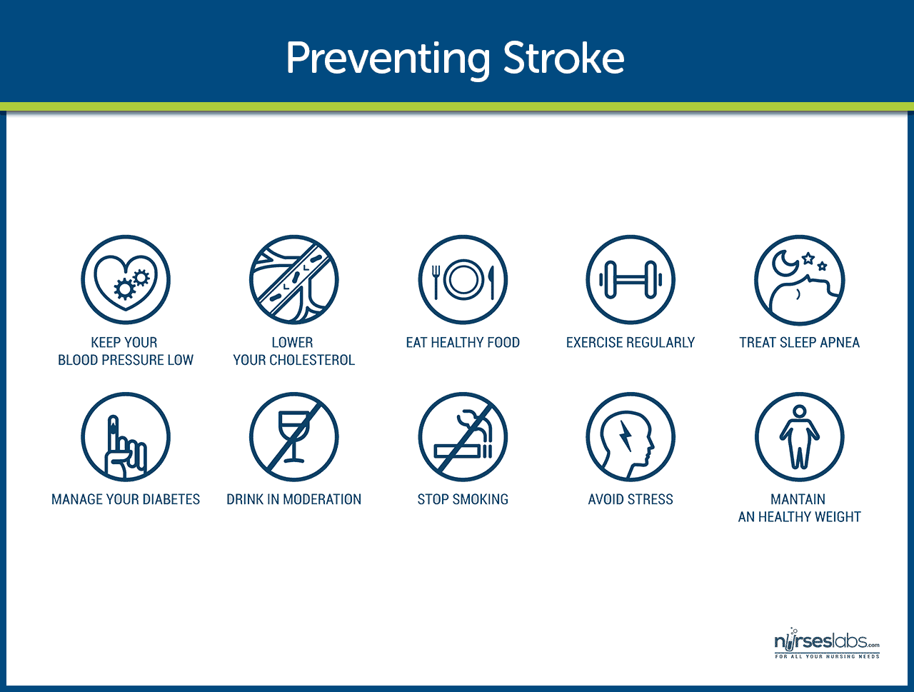 Cerebrovascular Accident Stroke Nursing Care And