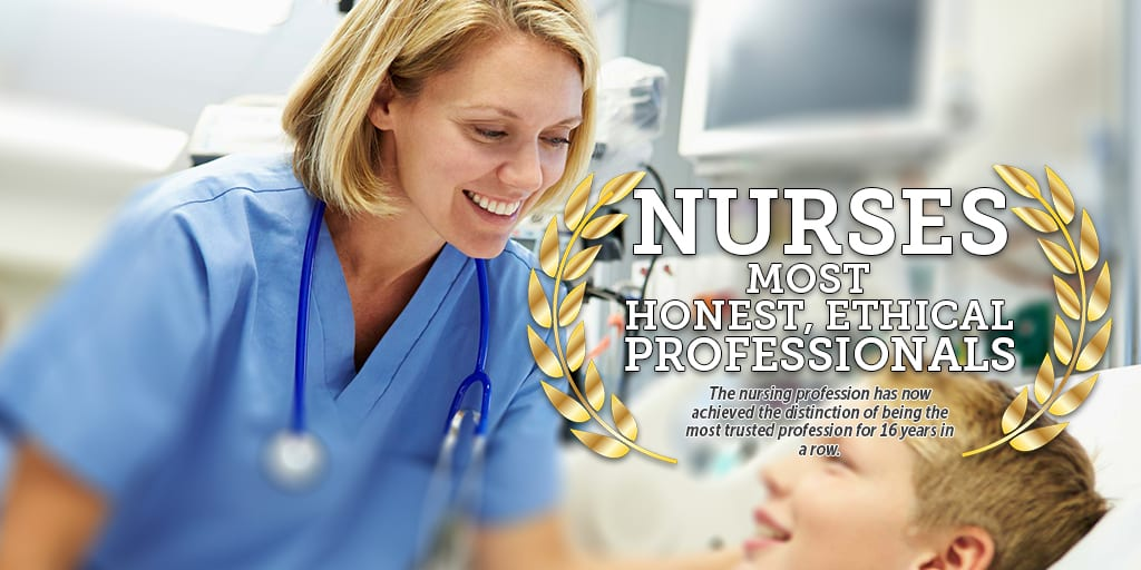 Nurses Remain Most Honest Ethical Profession In 2017
