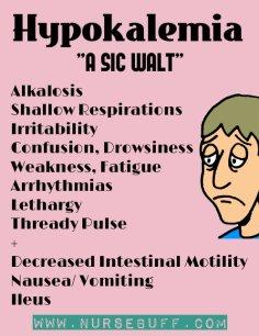 hypokalemia-nursing-mnemonics