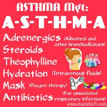 asthma-management-nursing-mnemonics