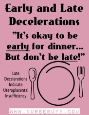 early-and-late-decelerations-nursing-mnemonics1