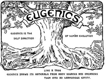 Illustration used by the Eugenics Society