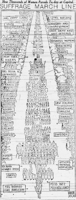 """Suffrage march line--How thousands of women parade today at Capitol,"" published in New York Evening Journal March 4, 1914, p. 2. (Winsor McCay/US Library of Congress 