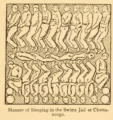 Drawing of men laying in two rows, spooning each other; the two rows are foot to foot, with additional men lying between the rows.