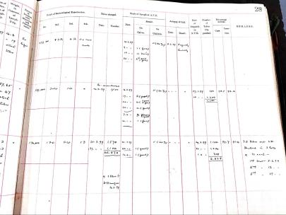 A page of a large open book with handwritten tabular data.