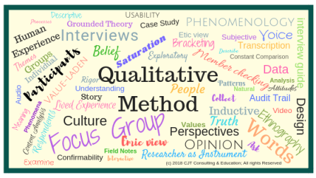 how to make a title for qualitative research