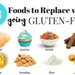 "Ultimate Gluten Free Pantry Clean-out: ""18 Foods to Replace When Going Gluten Free"