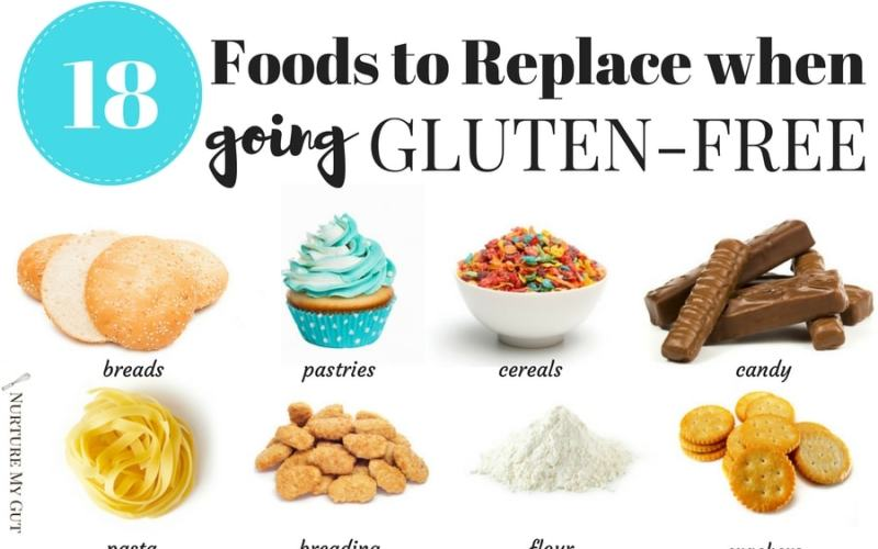 """Ultimate Gluten Free Pantry Clean-out: """"18 Foods to Replace When Going Gluten Free"""