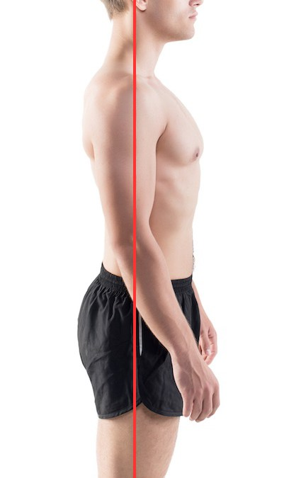 Introduction to Posture and Strain