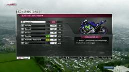 Klasemen Konstruktor MotoGP 2015