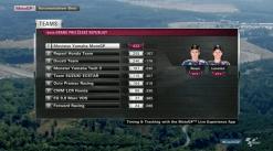 Klasemen Teams MotoGP 2015