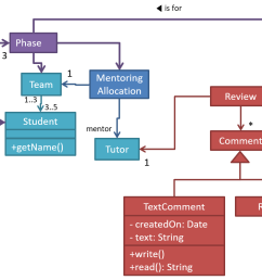 an example class diagram  [ 1215 x 752 Pixel ]