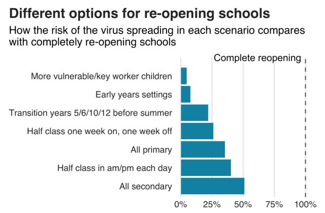 Як школи Великобританії виходитимуть із карантину - Snymok ekrana 2020 05 25 v 16.50.26
