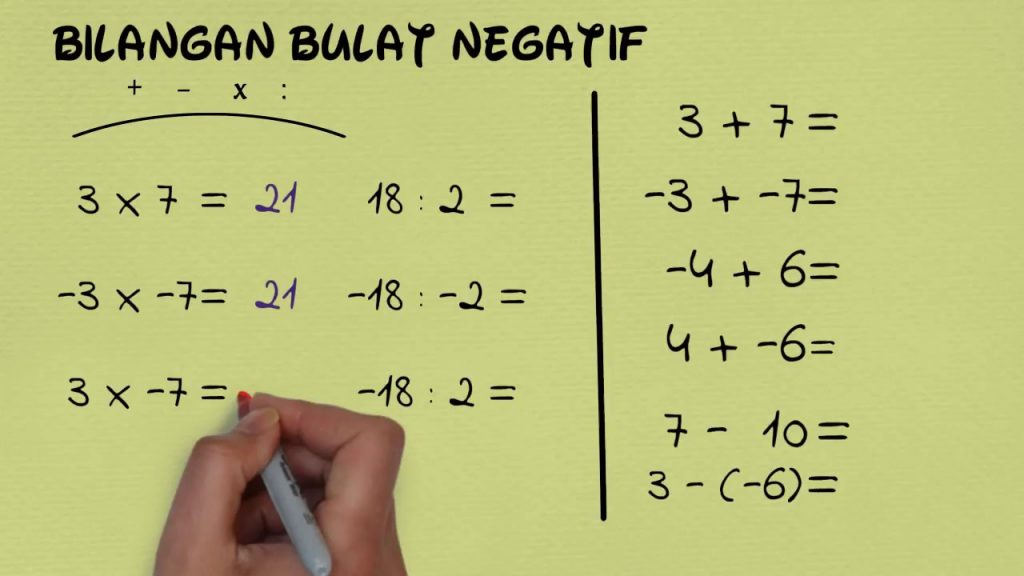 Penjumlahan bilangan bulat positif dengan bilangan bulat negatif. Bilangan Bulat Negatif Dan Contohnya Materi Kelas 7 Nusa Caraka
