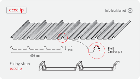 baja ringan kepuh kencana arum atap gelombang zincalume pt nusantara galvalum