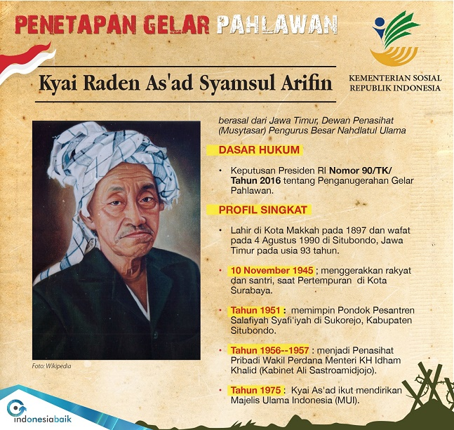Gelar Pahlawan Nasional Kyai As'ad Syamsul Arifin/Ilustrasi: humas Kemensos