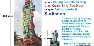 Perbandingan Patung Jenderal Perang Cina Kwan Sing Tee Koen dengan Patung Jenderal Sudirman. Ilustrasi: NUSANTARANEWS.CO (Foto: BPS)