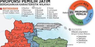 Peta Pemilih Jatim/Ilustrasi/Istimewa/Nusantaranews