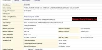 Proyek KemenPUPR. Ilustrasi NusantaraNews.co