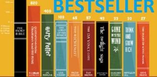Rahasia Menulis Buku Menjadi Bestseller. Ilustrasi Foto NNCart/NusantaraNews/ via Toda Noticia