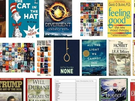 Cover Buku Terlaris Dunia. Ilustrasi: Foto Crop via Google Images/ NusantaraNews