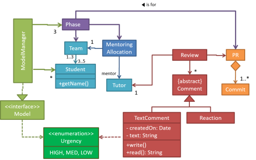 small resolution of an example class diagram