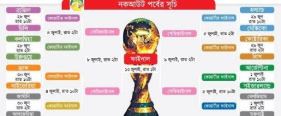 Fifa world cup 2014 knockout round fixture prothom alo nutboltu