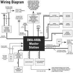 Nutone Bathroom Fan Wiring Diagram Ford F150 For Radio Products Ima4406 Intercom Specs And
