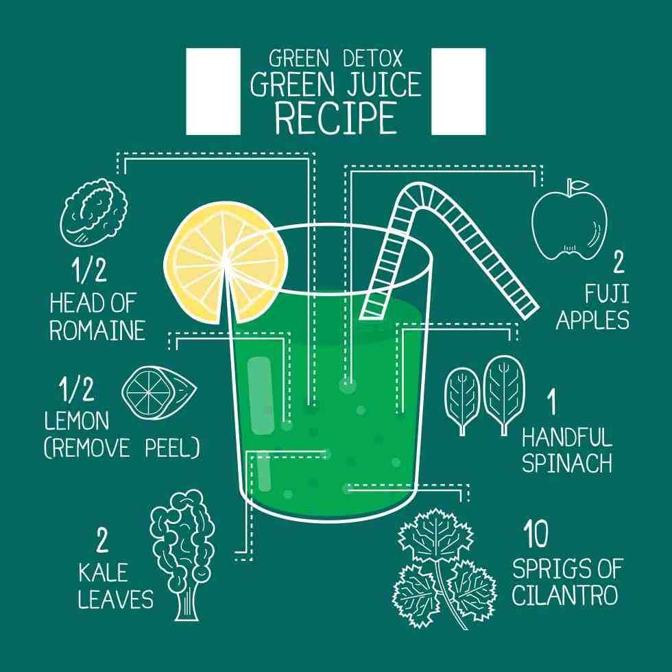 Green juice detox recipe