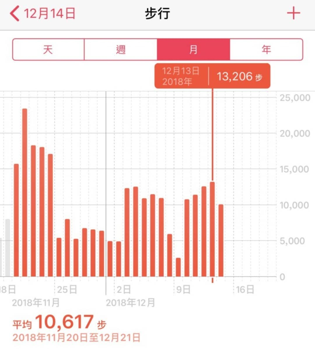 一萬步-生活提案-走路-lifestyle