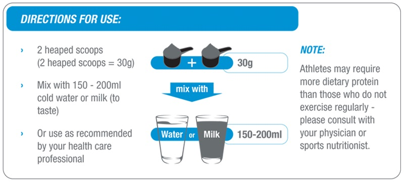 Whey-Protein-Directions-For-Use