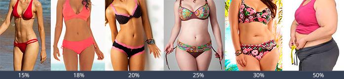 kaip numesti 8 procentus kūno riebalų