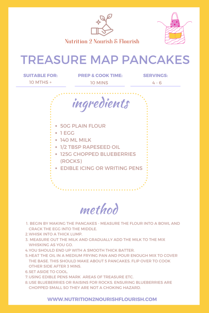 This is a recipe for treasure map pancakes