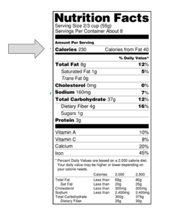 how to read a nutrition label correctly
