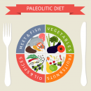 The Paleo Diet Explained: Is It Healthy Or A Fad Diet?