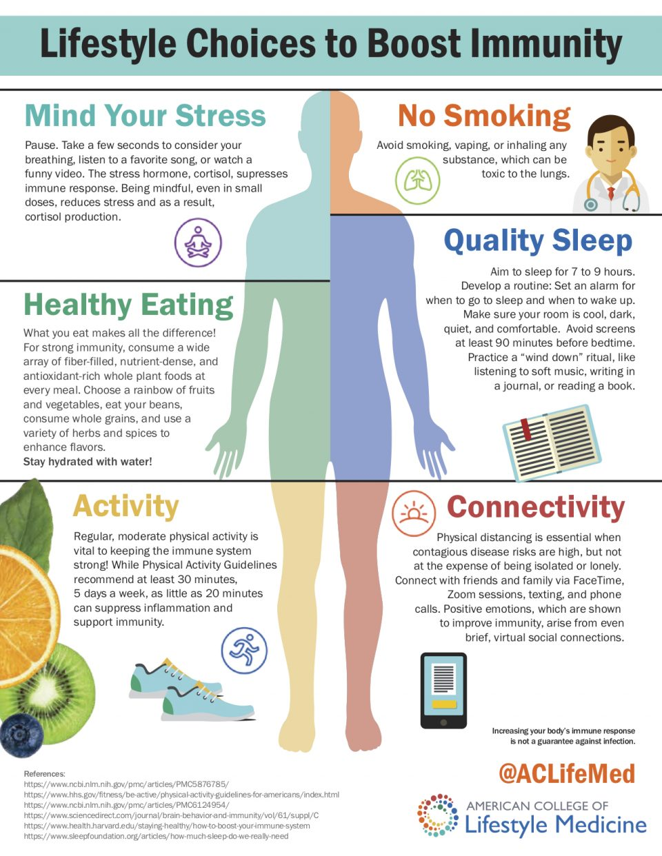 Lifestyle Choices _ Immunity