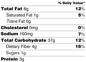 fat, carbs, sugars label now