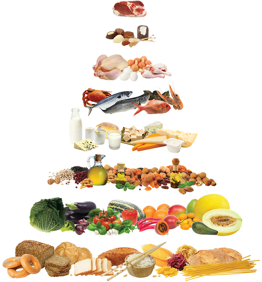 understanding the Mediterranean diet