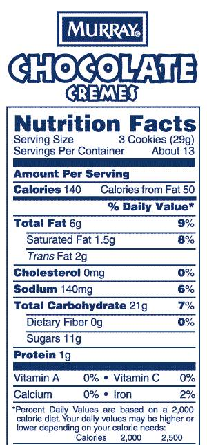 Are SugarFree Products Better  Nutrition Pair