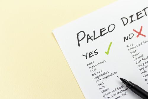 Paleo diet checklist